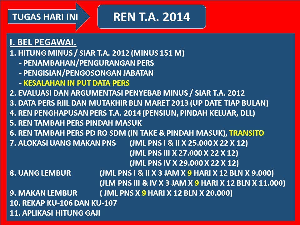 REN T.A. 2014 TUGAS HARI INI I. BEL PEGAWAI.