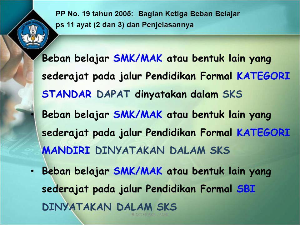 PP No. 19 tahun 2005: Bagian Ketiga Beban Belajar