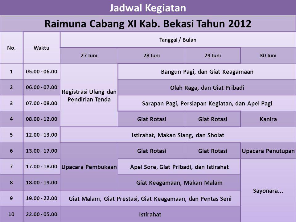 Jadwal Kegiatan Raimuna Cabang XI Kab. Bekasi Tahun 2012