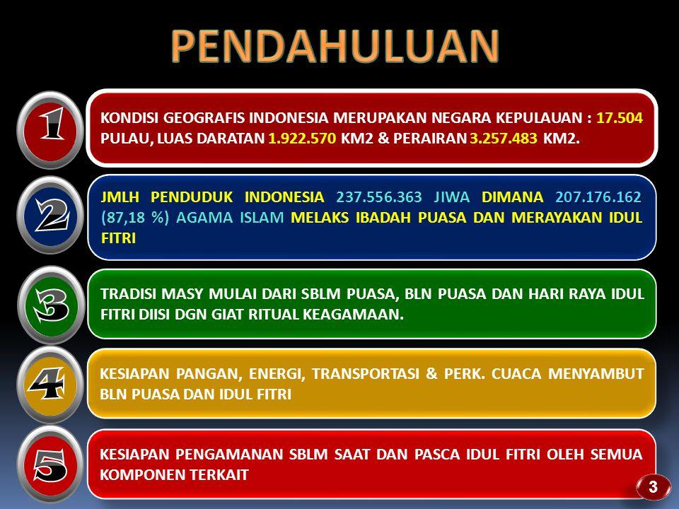 PENDAHULUAN 1. KONDISI GEOGRAFIS INDONESIA MERUPAKAN NEGARA KEPULAUAN : 17.504 PULAU, LUAS DARATAN 1.922.570 KM2 & PERAIRAN 3.257.483 KM2.