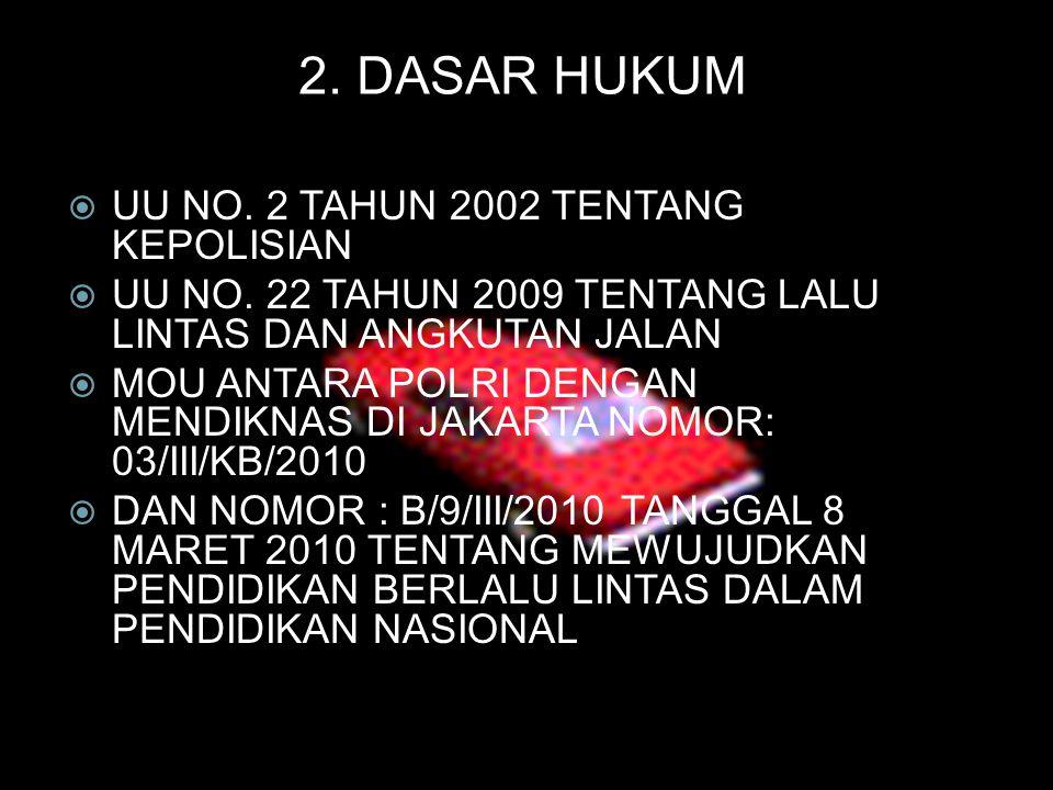 2. DASAR HUKUM UU NO. 2 TAHUN 2002 TENTANG KEPOLISIAN