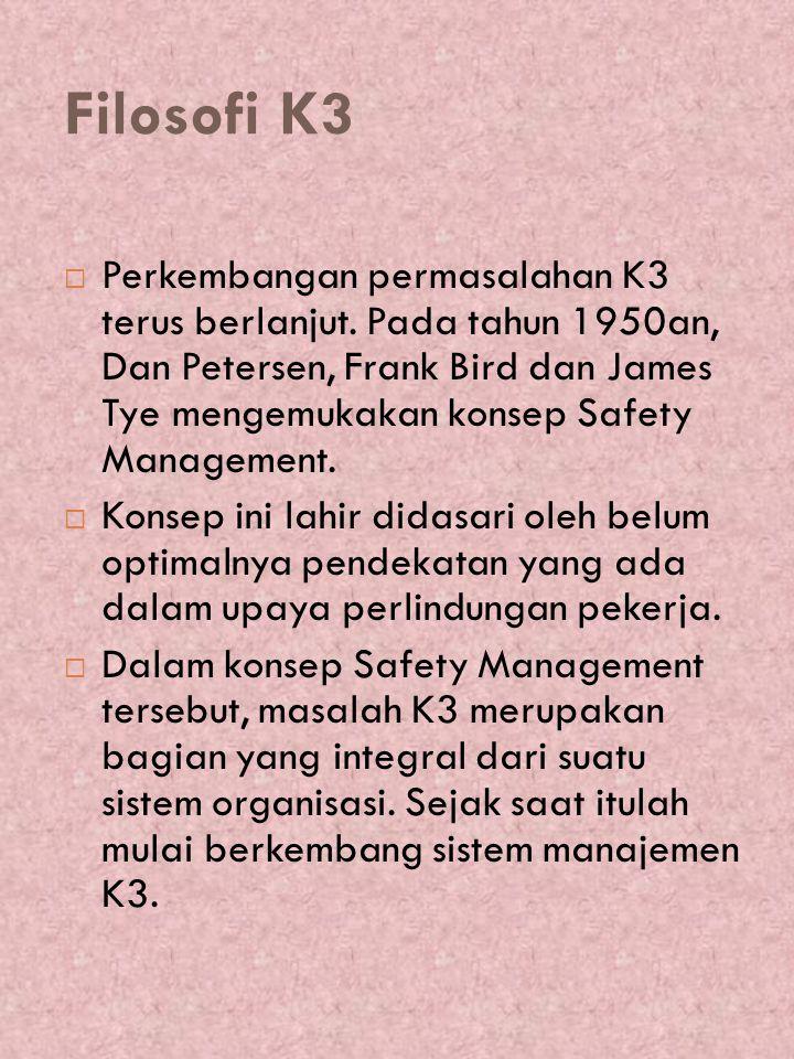 Filosofi K3