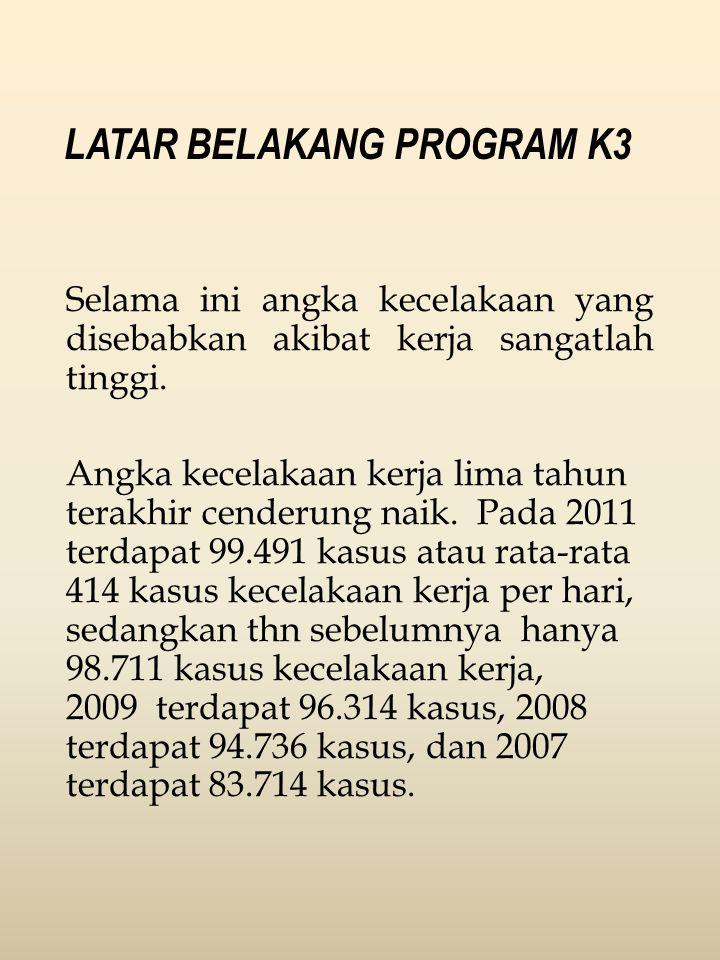 LATAR BELAKANG PROGRAM K3