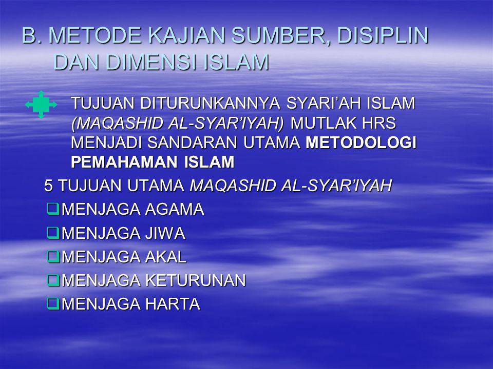 B. METODE KAJIAN SUMBER, DISIPLIN DAN DIMENSI ISLAM