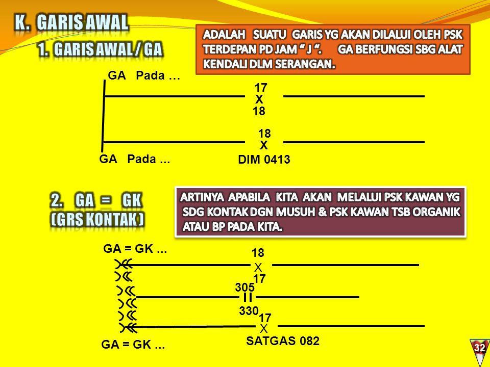 K. GARIS AWAL 1. GARIS AWAL / GA GA = GK (GRS KONTAK )