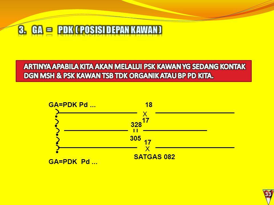 3. GA = PDK ( POSISI DEPAN KAWAN )