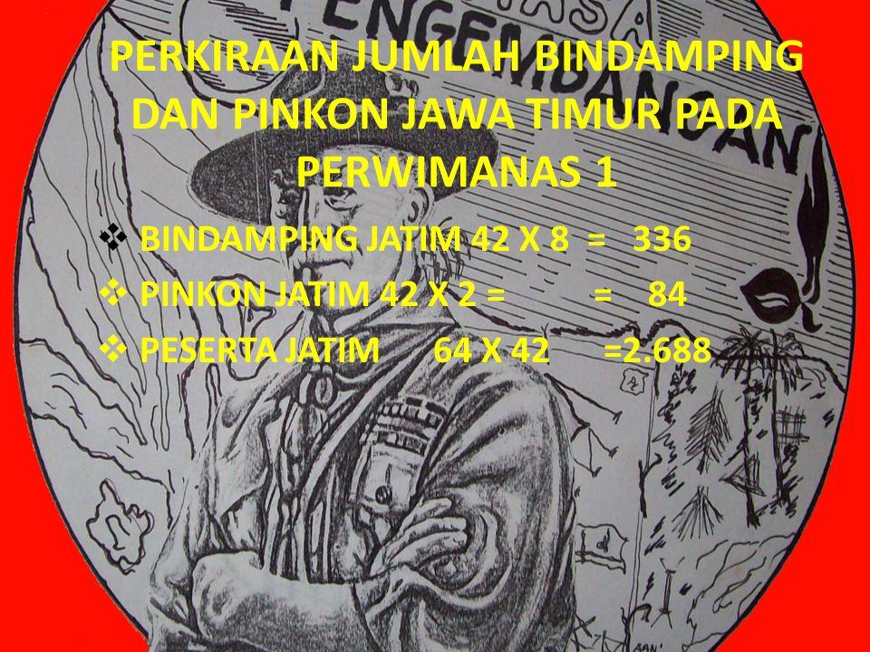 PERKIRAAN JUMLAH BINDAMPING DAN PINKON JAWA TIMUR PADA PERWIMANAS 1