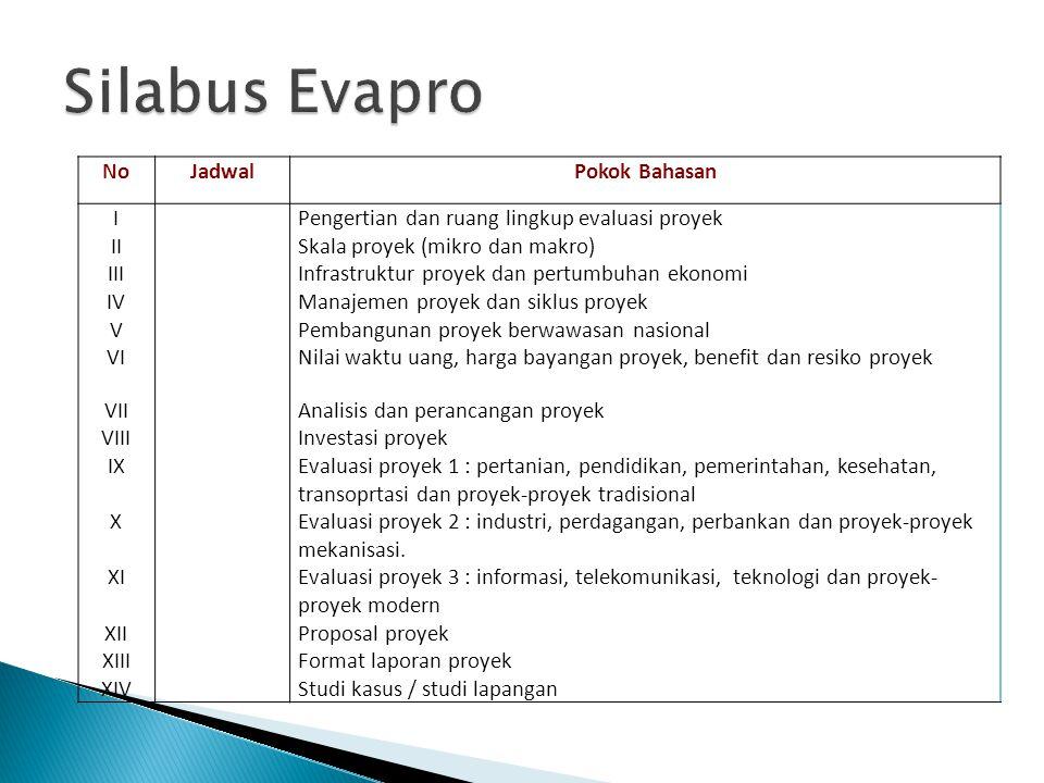 Silabus Evapro No Jadwal Pokok Bahasan I