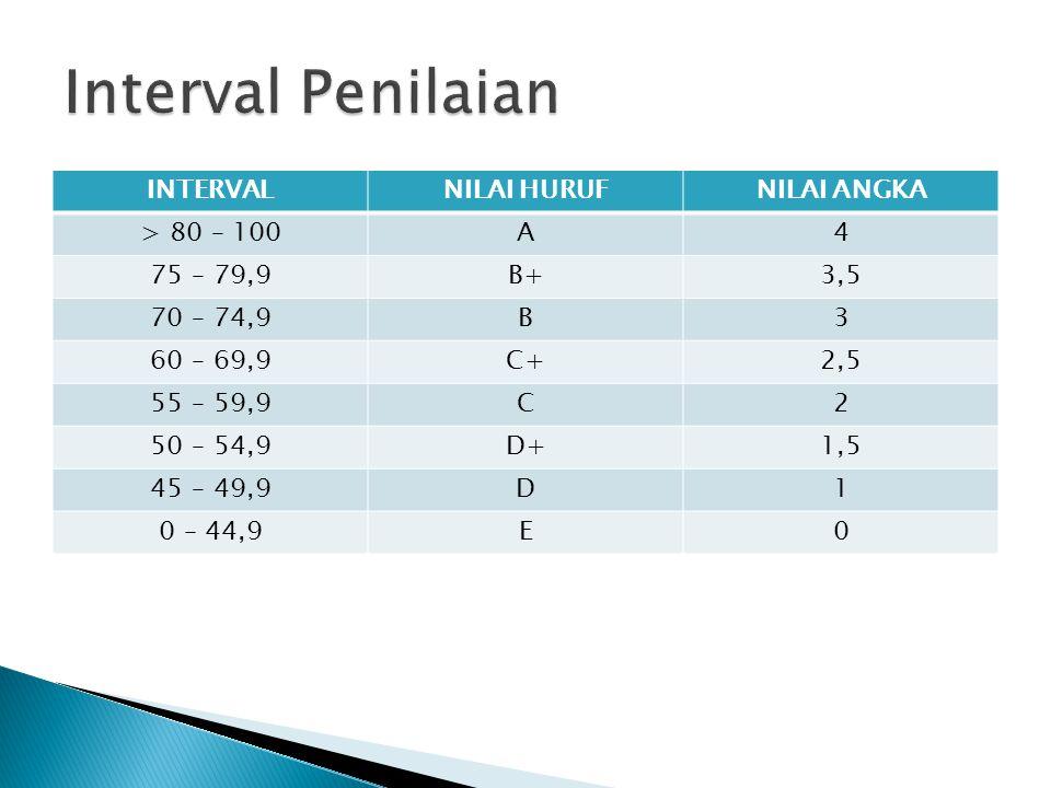Interval Penilaian INTERVAL NILAI HURUF NILAI ANGKA > 80 – 100 A 4