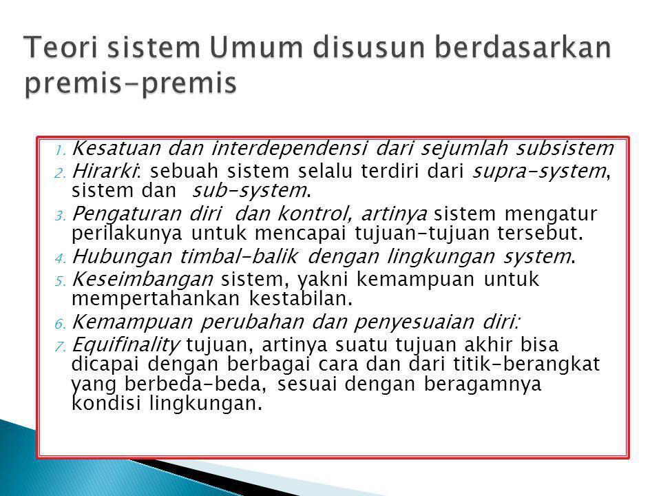 Teori sistem Umum disusun berdasarkan premis-premis