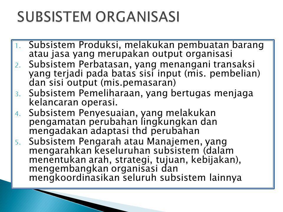 SUBSISTEM ORGANISASI Subsistem Produksi, melakukan pembuatan barang atau jasa yang merupakan output organisasi.