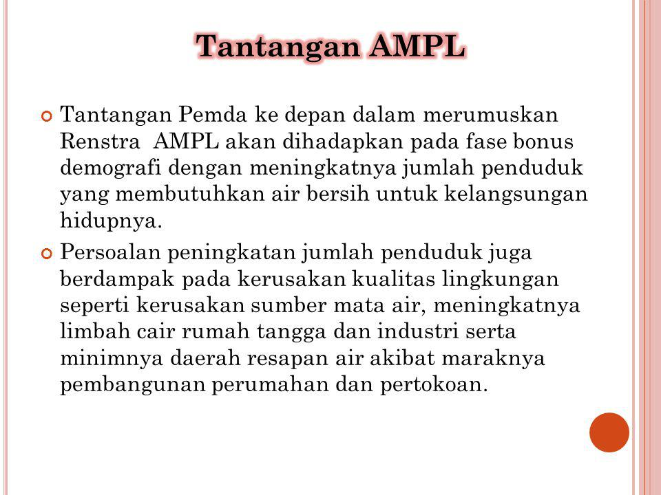 Tantangan AMPL