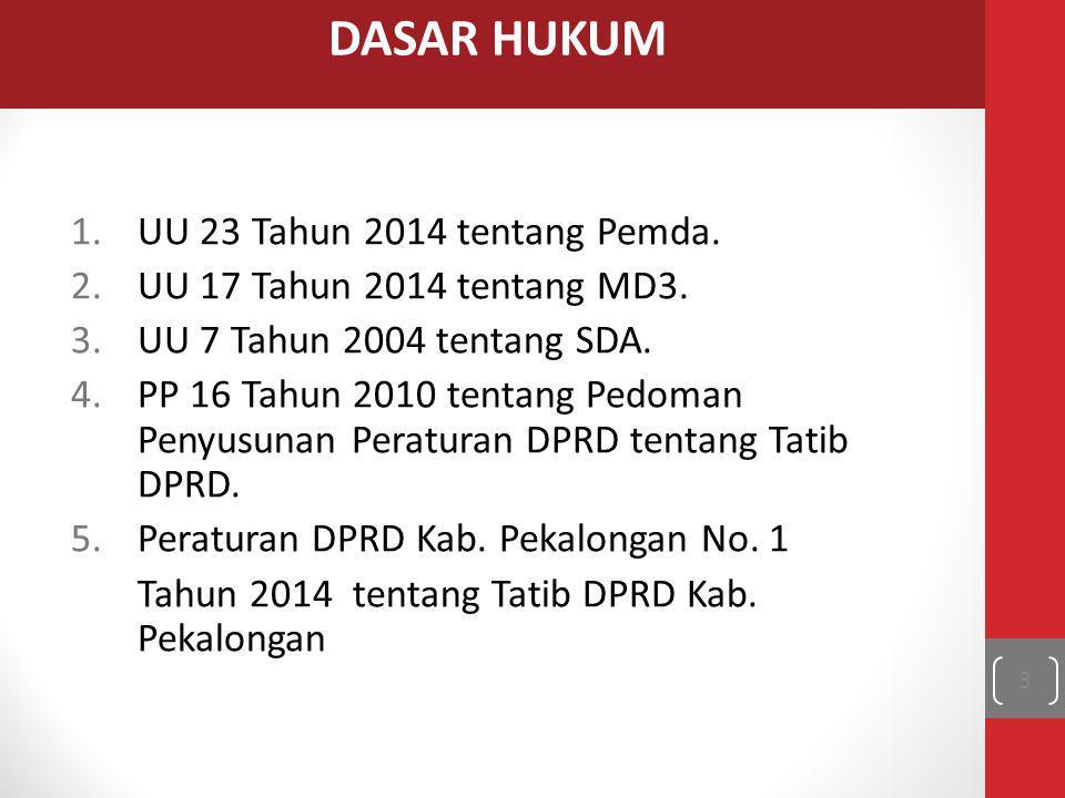 DASAR HUKUM UU 23 Tahun 2014 tentang Pemda.