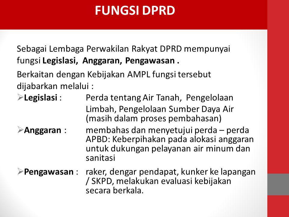 FUNGSI DPRD Sebagai Lembaga Perwakilan Rakyat DPRD mempunyai