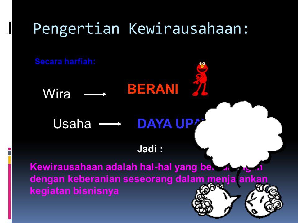 Pengertian Kewirausahaan: