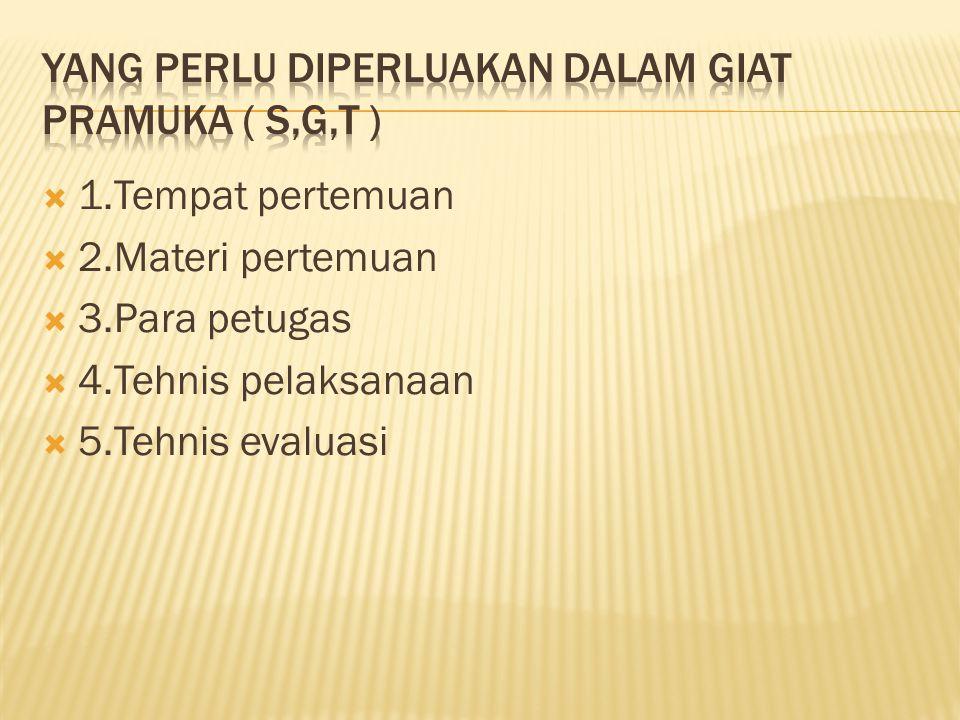 Yang perlu diperluakan dalam giat pramuKa ( S,G,T )