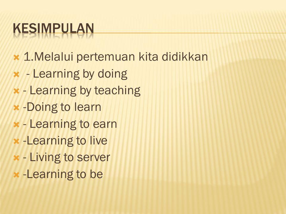 Kesimpulan 1.Melalui pertemuan kita didikkan - Learning by doing