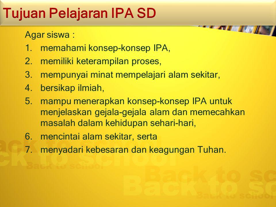 Tujuan Pelajaran IPA SD