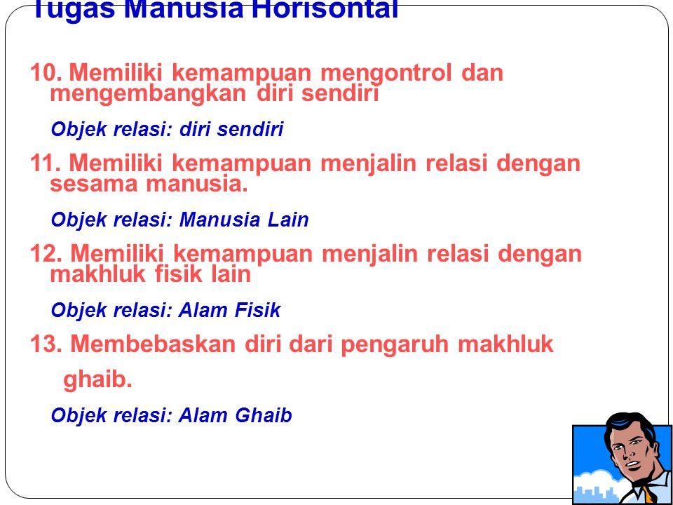Tugas Manusia Horisontal