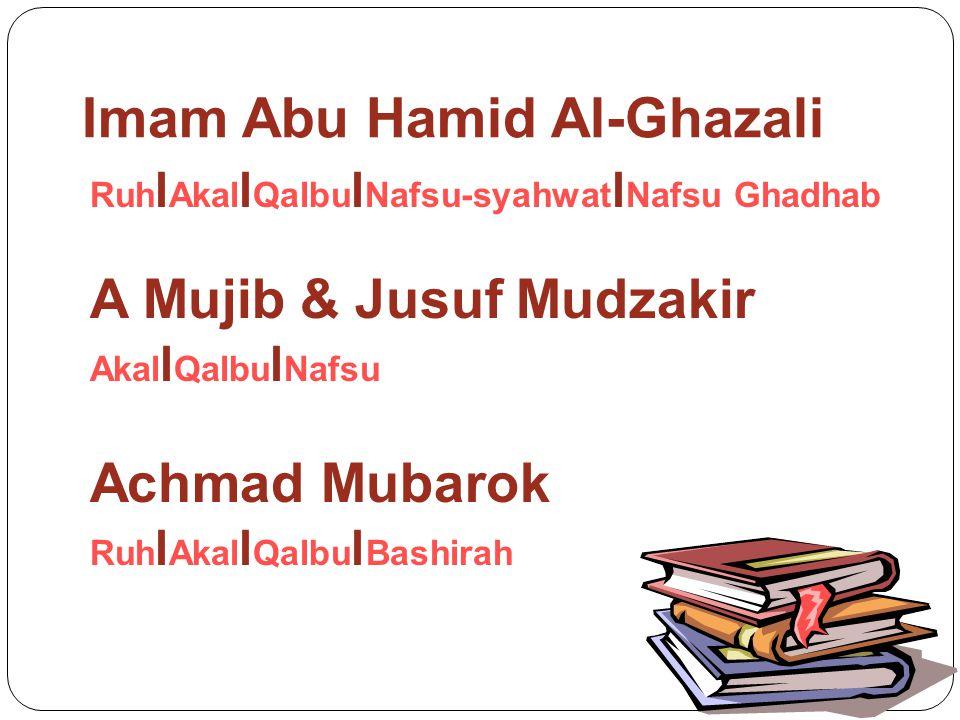 Imam Abu Hamid Al-Ghazali