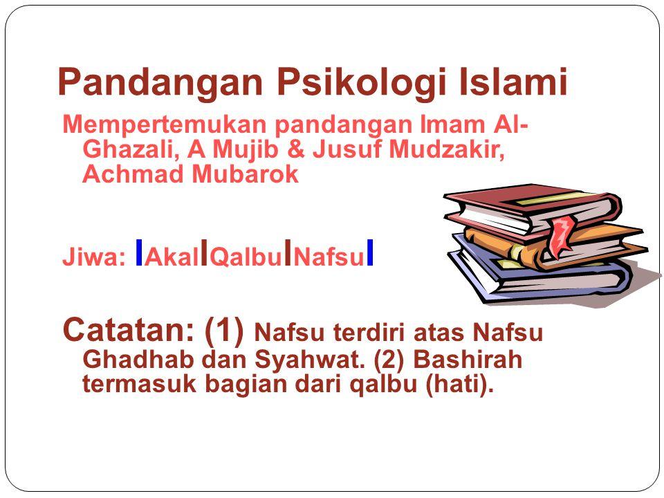Pandangan Psikologi Islami