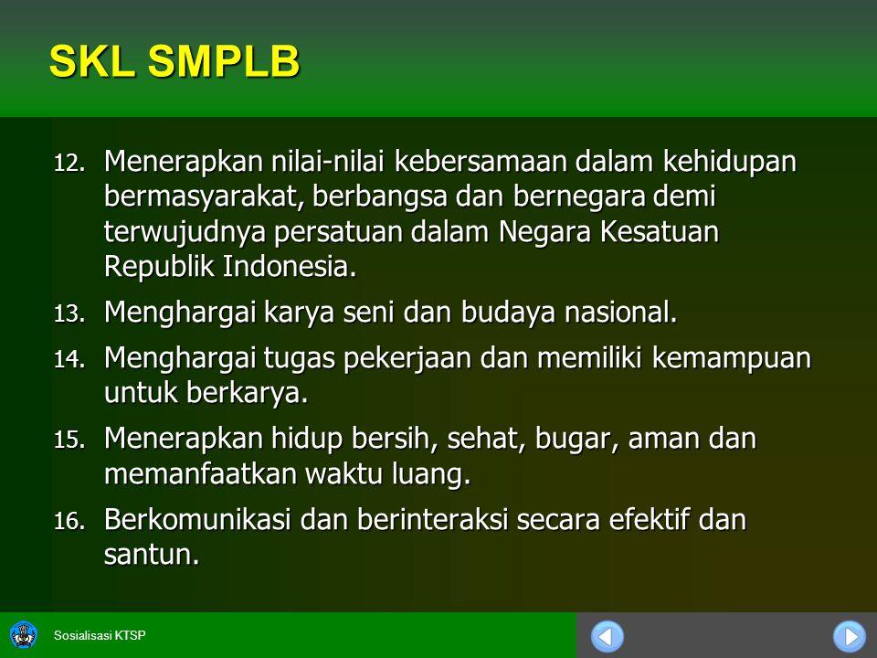 SKL SMPLB
