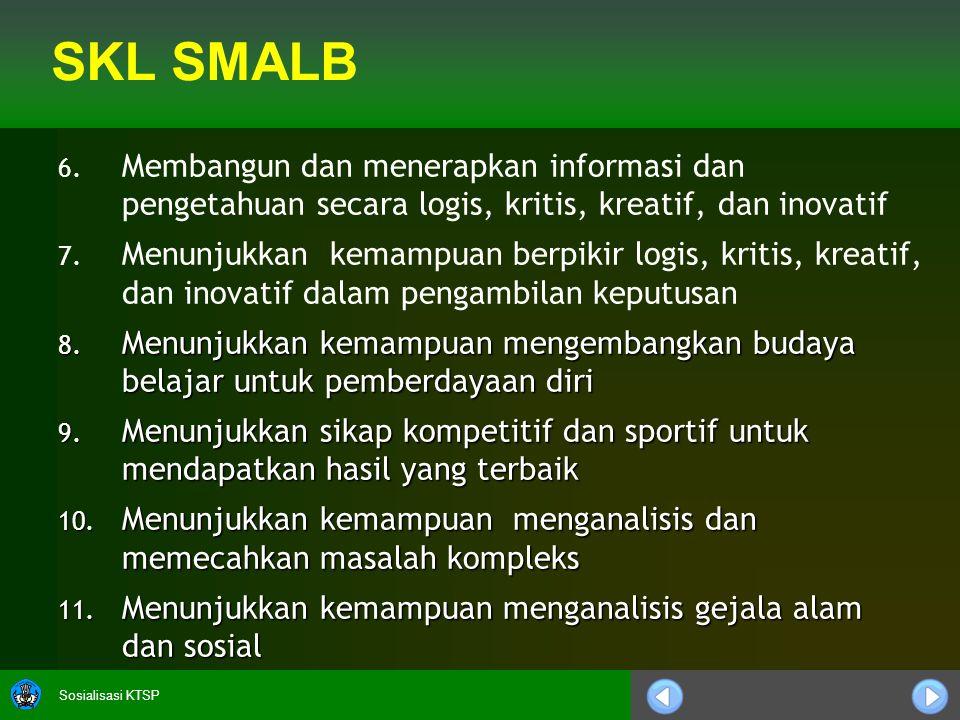 SKL SMALB Membangun dan menerapkan informasi dan pengetahuan secara logis, kritis, kreatif, dan inovatif.