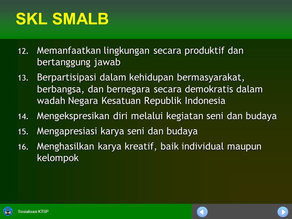 SKL SMALB Memanfaatkan lingkungan secara produktif dan bertanggung jawab.