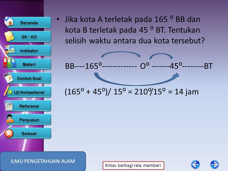 BB----165⁰------------- O⁰ -------45⁰--------BT