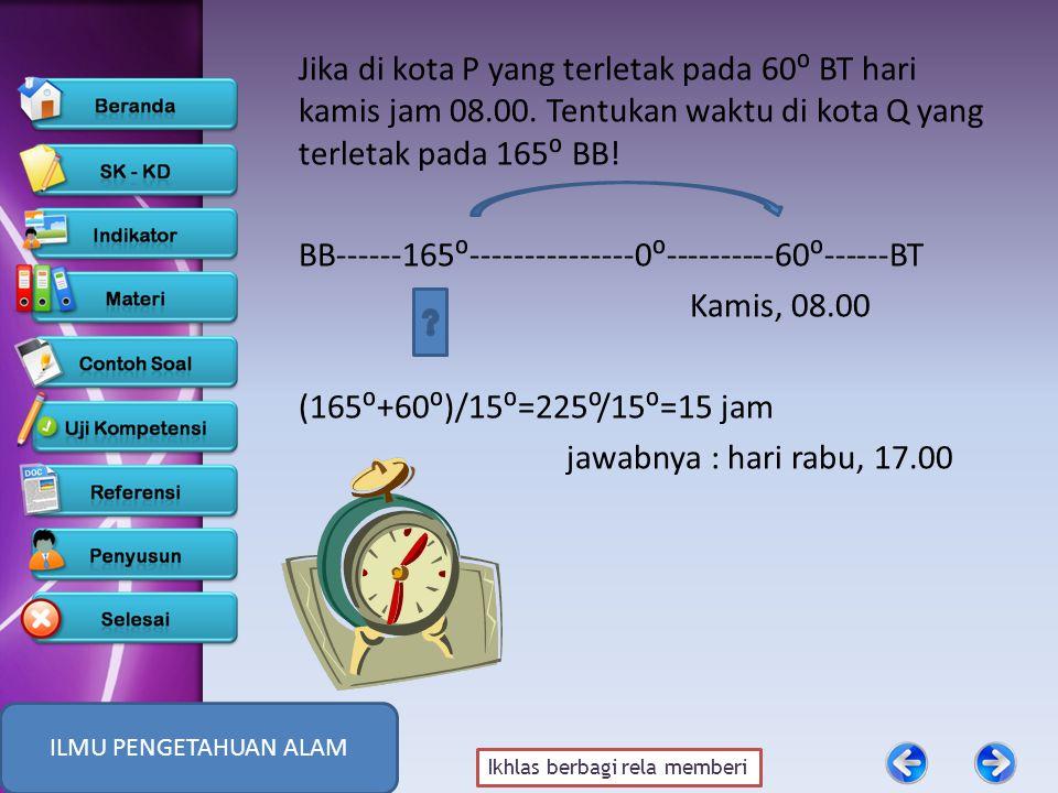 BB------165⁰---------------0⁰----------60⁰------BT Kamis, 08.00