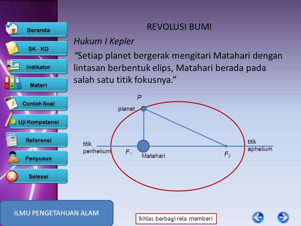 REVOLUSI BUMI Hukum I Kepler Setiap planet bergerak mengitari Matahari dengan lintasan berbentuk elips, Matahari berada pada salah satu titik fokusnya.