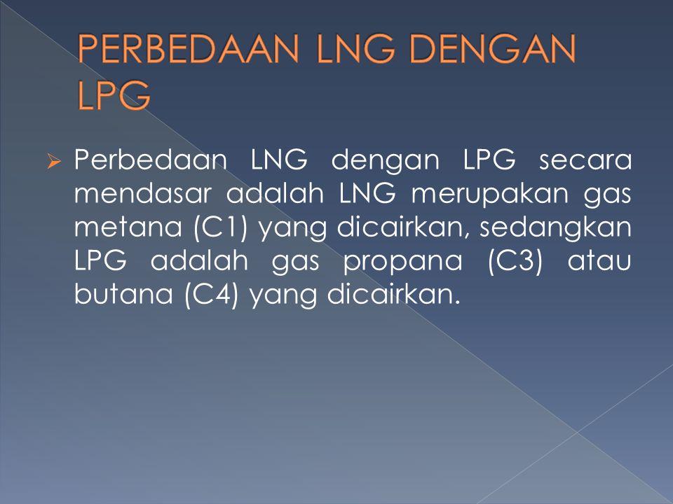 PERBEDAAN LNG DENGAN LPG