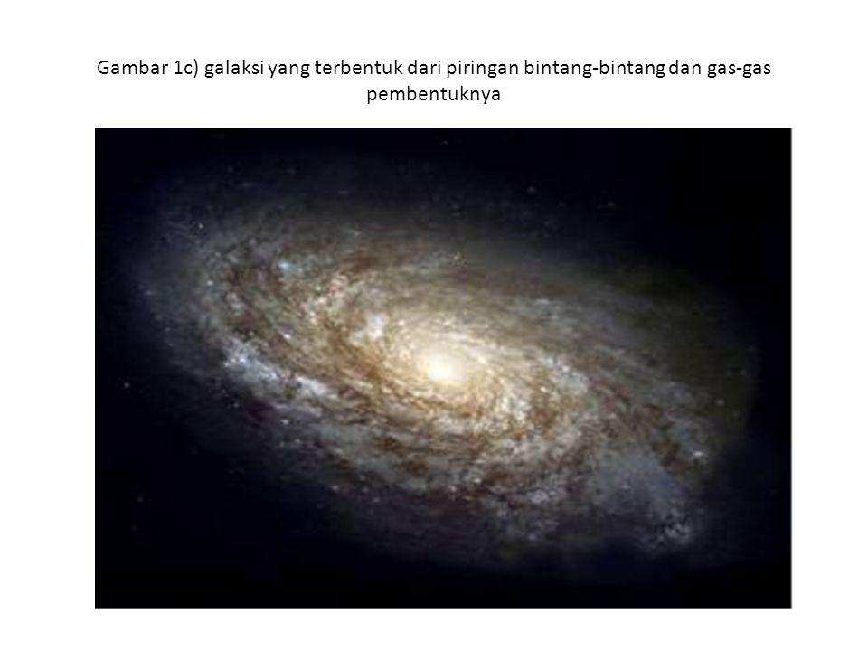Gambar 1c) galaksi yang terbentuk dari piringan bintang-bintang dan gas-gas pembentuknya