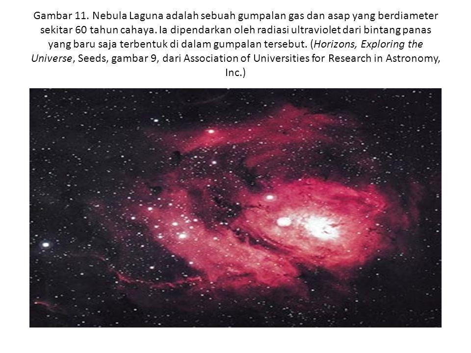 Gambar 11.