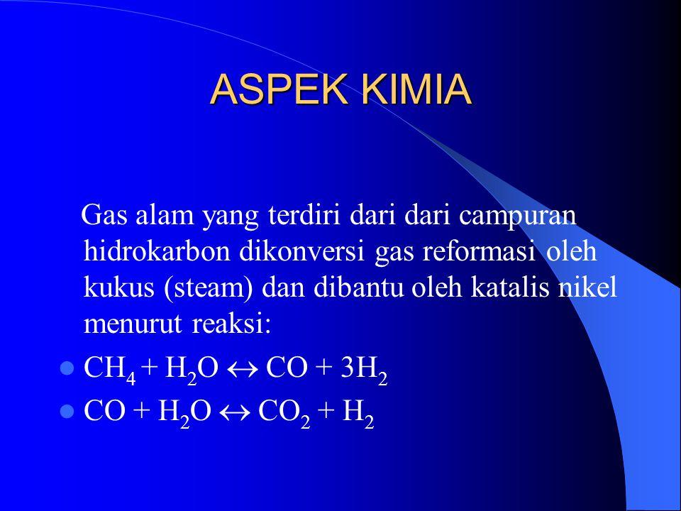 ASPEK KIMIA