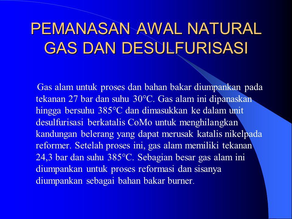 PEMANASAN AWAL NATURAL GAS DAN DESULFURISASI