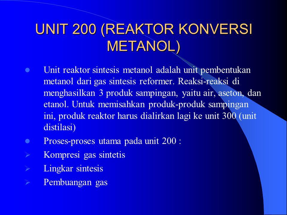 UNIT 200 (REAKTOR KONVERSI METANOL)