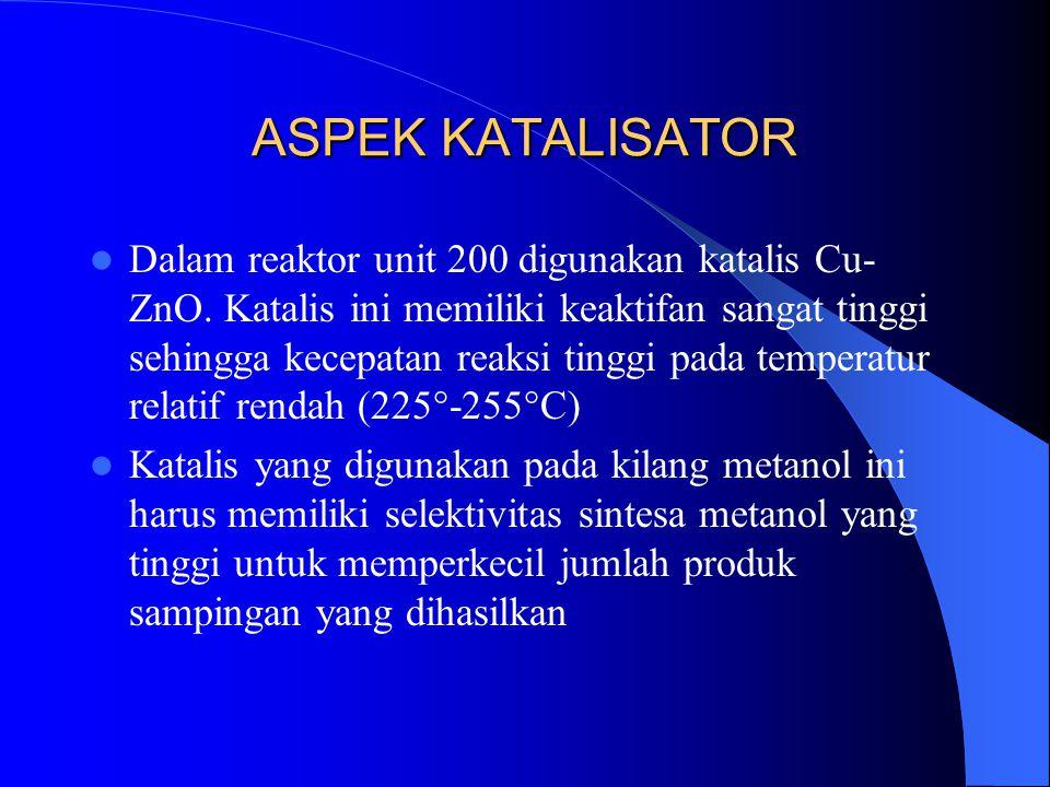 ASPEK KATALISATOR