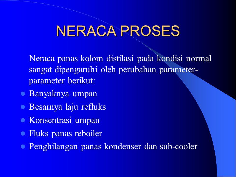 NERACA PROSES Neraca panas kolom distilasi pada kondisi normal sangat dipengaruhi oleh perubahan parameter-parameter berikut: