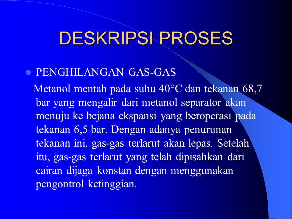 DESKRIPSI PROSES PENGHILANGAN GAS-GAS