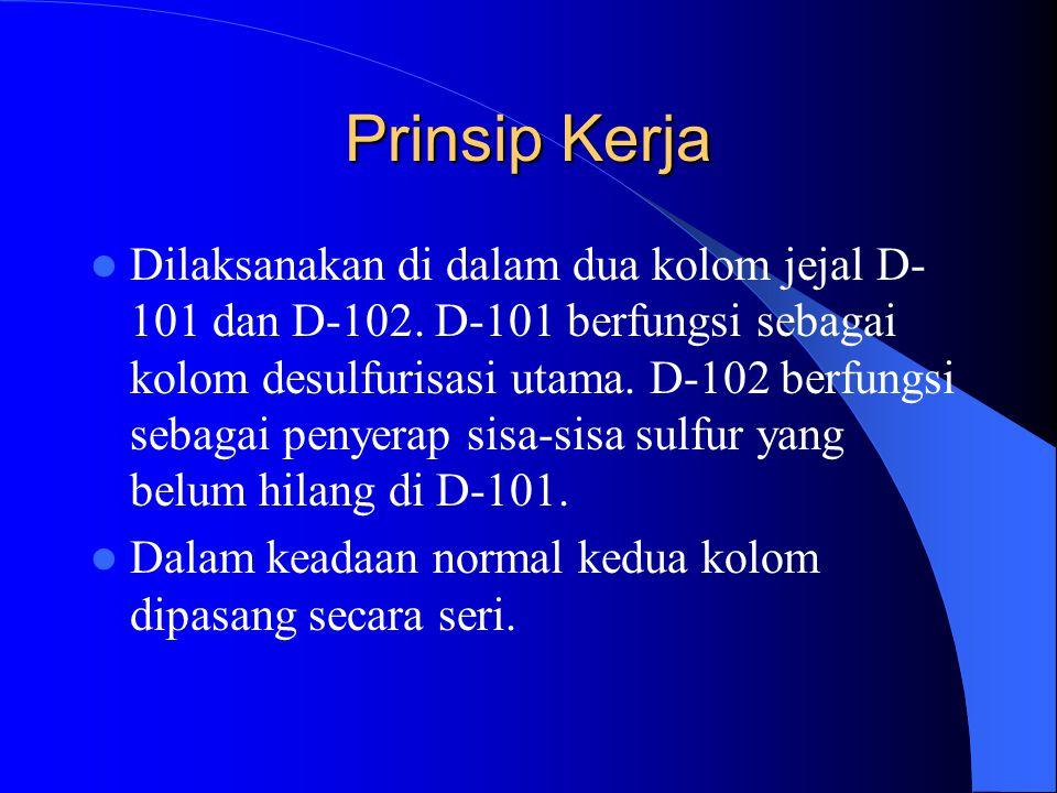 Prinsip Kerja