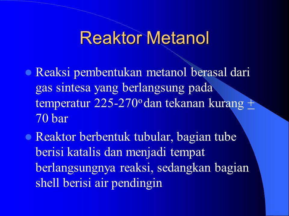 Reaktor Metanol Reaksi pembentukan metanol berasal dari gas sintesa yang berlangsung pada temperatur 225-270o dan tekanan kurang + 70 bar.