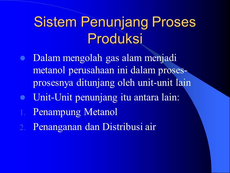 Sistem Penunjang Proses Produksi