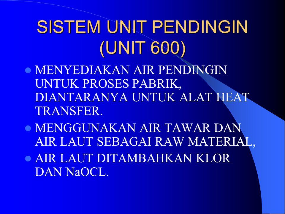 SISTEM UNIT PENDINGIN (UNIT 600)