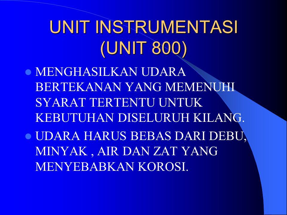 UNIT INSTRUMENTASI (UNIT 800)