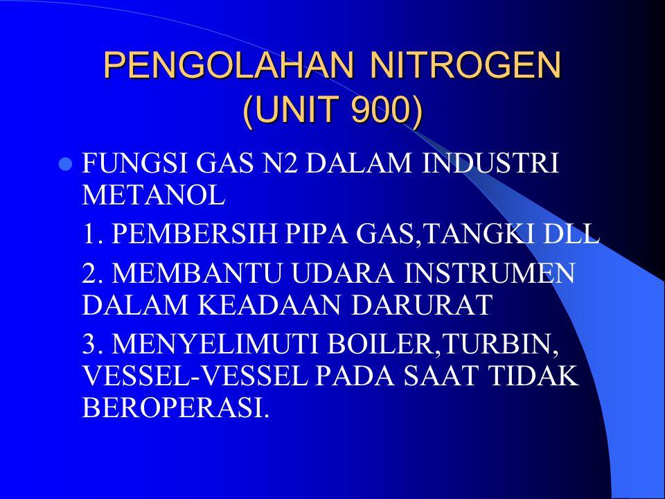 PENGOLAHAN NITROGEN (UNIT 900)