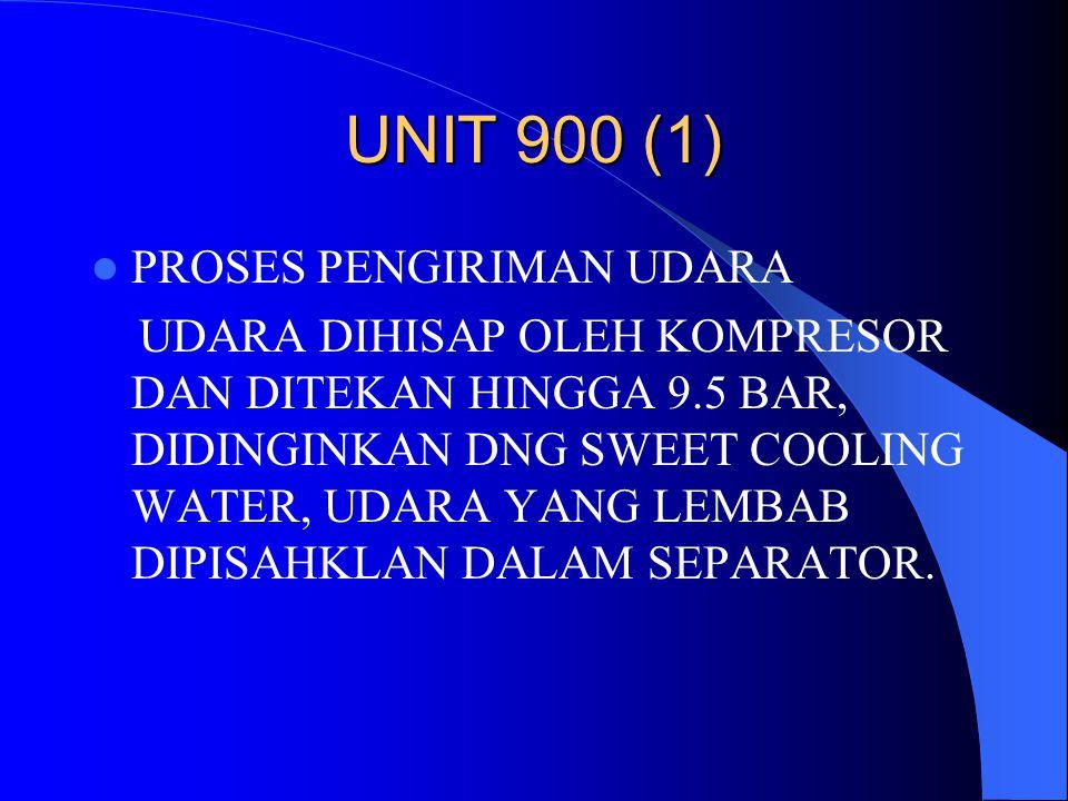UNIT 900 (1) PROSES PENGIRIMAN UDARA