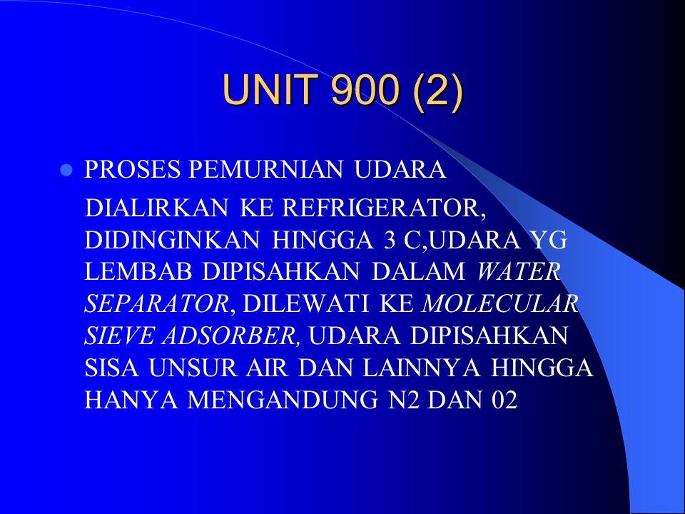 UNIT 900 (2) PROSES PEMURNIAN UDARA