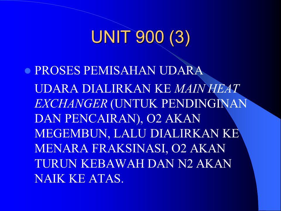 UNIT 900 (3) PROSES PEMISAHAN UDARA