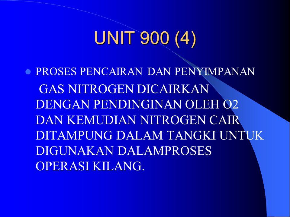 UNIT 900 (4) PROSES PENCAIRAN DAN PENYIMPANAN.